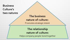 culture-2-natures
