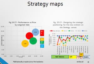 strategy-maps1