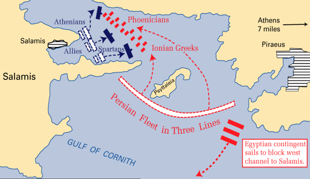 Strategy - battle of Salamis2