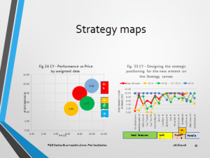 Positioning of your product/service by the use of Strategy maps