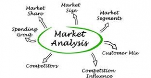 market-analysis