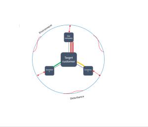 strategy-stage-2aa-framework