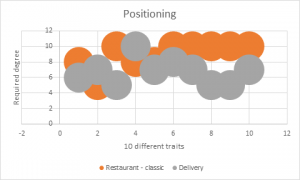 strategy-map-for-restaurant-business