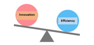 innovation-vs-efficiency