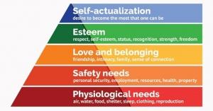 leader-manager-maslow-needs